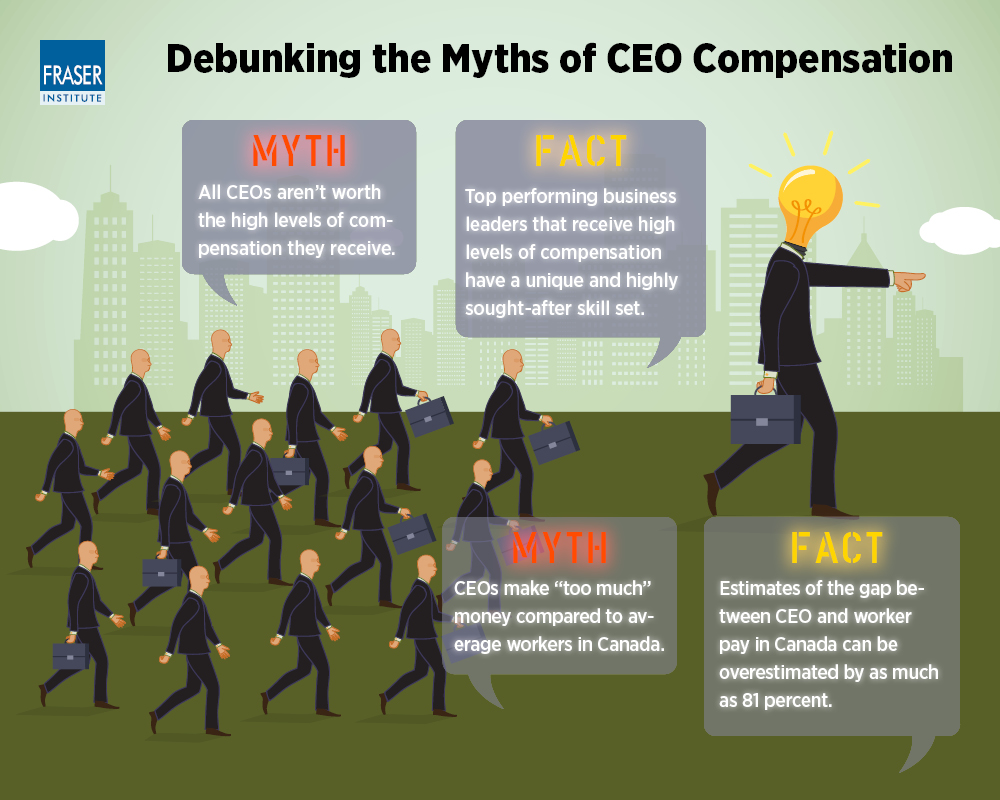 The Truth about CEO and Worker Compensation
