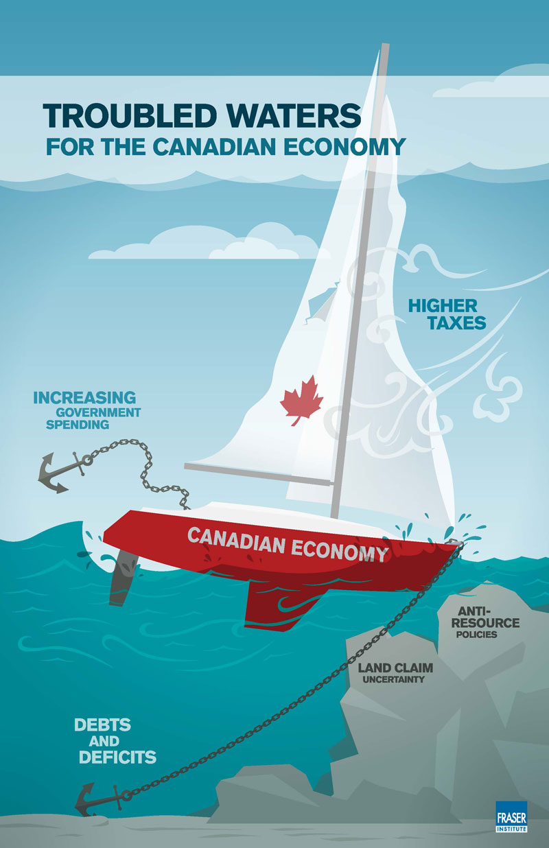 essays in canadian economic history The problem of aboriginal rights and land claims is one of the most the lower places in canadian socio-economic essays, sample essays and.