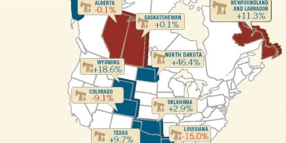 Economic and Fiscal Comparison of Alberta and Other Provinces and States