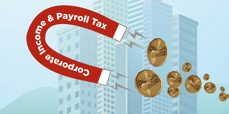 Effect of Corporate Income and Payroll Taxes on the Wages