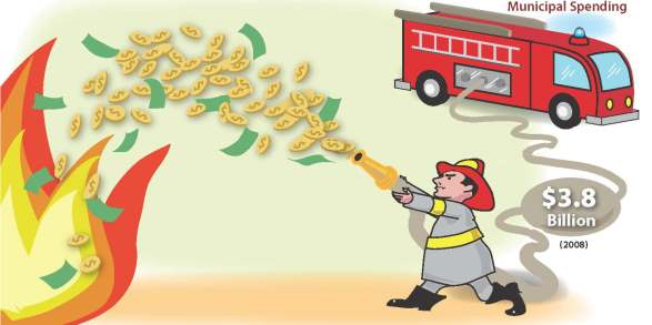 Municipal Fire Services in Canada