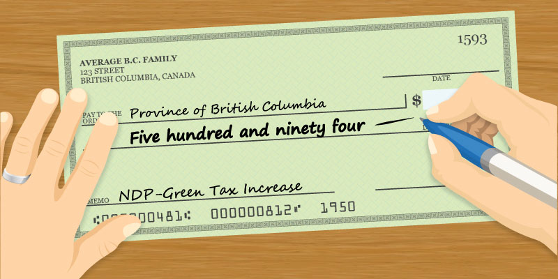 Impact of Proposed NDP-Green Tax Changes on BC Families