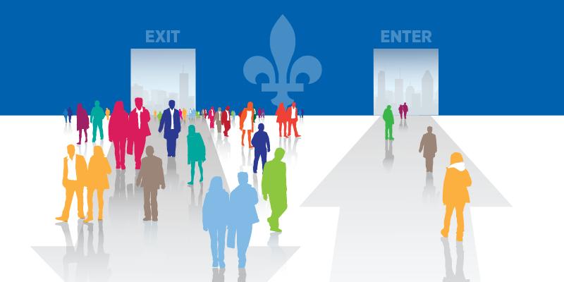 Interprovincial Migration in Canada