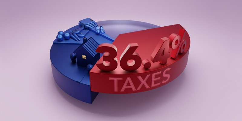 Taxes versus the Necessities of Life: The Canadian Consumer Tax Index 2021 edition