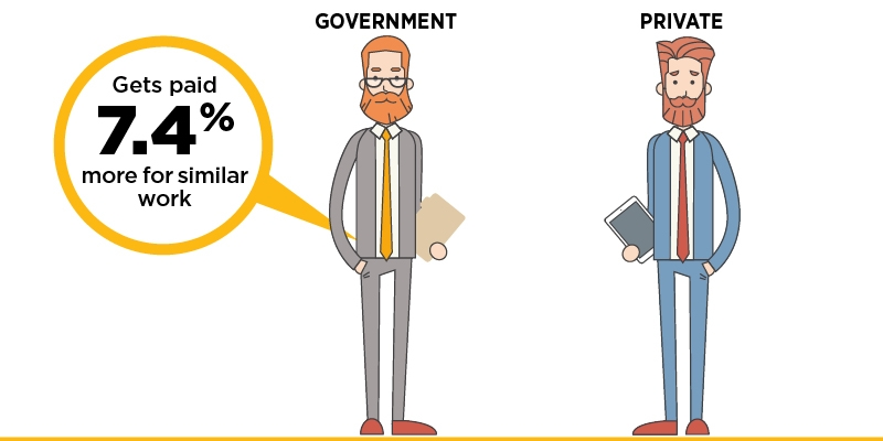 Comparing Government and Private Sector Compensation in British Columbia