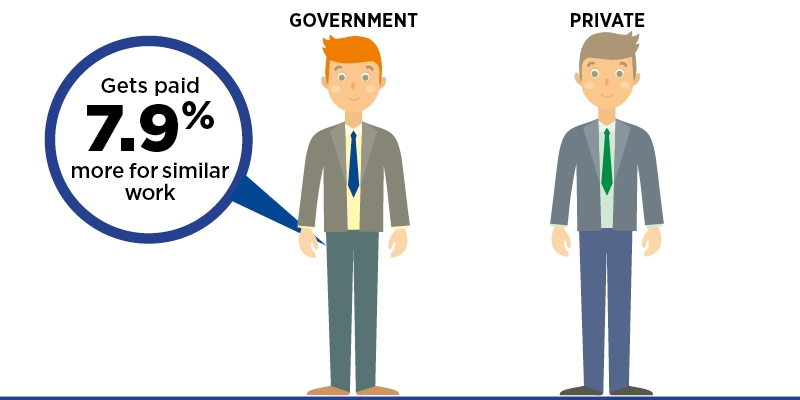 Comparing Government and Private Sector Compensation in Alberta, 2017