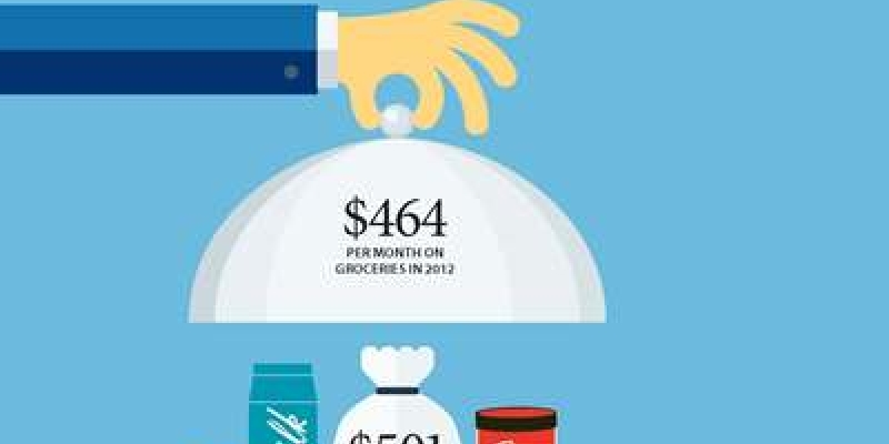 Costs of Complying with Personal Income Taxes in Canada