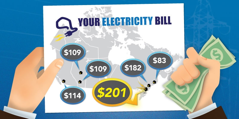 Evaluating Electricity Price Growth in Ontario
