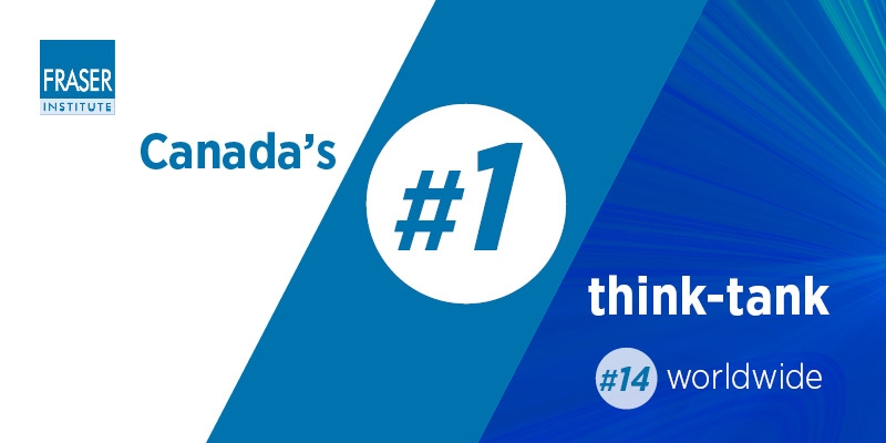 Fraser Institute ranked top think-tank in Canada; 14th best think-tank in the world