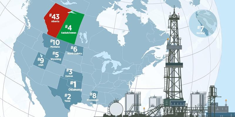 Global Petroleum Survey 2016