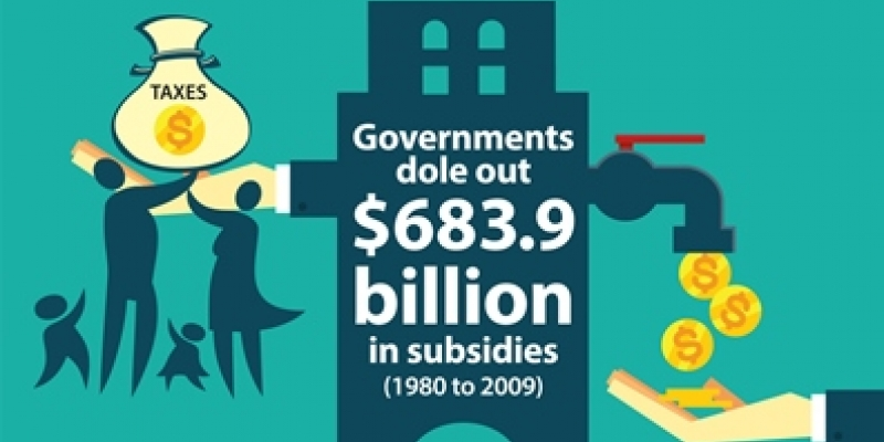 Government Subsidies In Canada A 684 Billion Price Tag