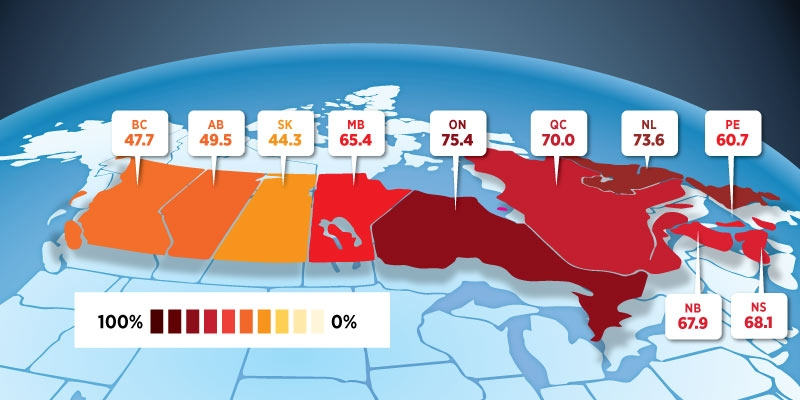 The Growing Debt Burden for Canadians