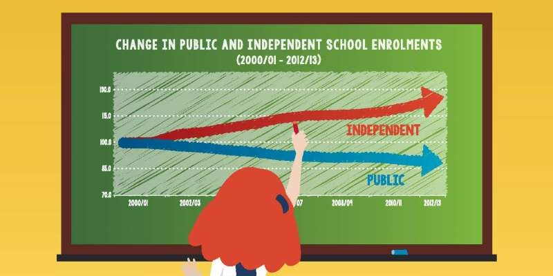 Where Our Students are Educated: Measuring Student Enrolment in Canada