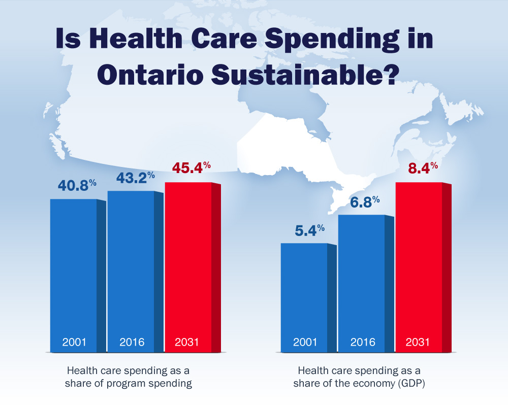 suggestions canada health care While canada's health care system is publicly financed, many providers are not government employees instead, doctors are usually reimbursed by the government at a negotiated fee-for-service rate.