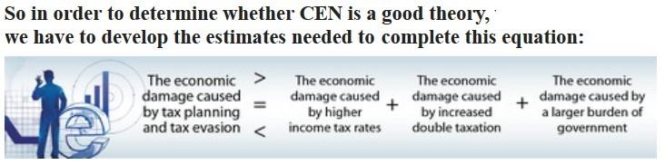 Capital Export Neutrality