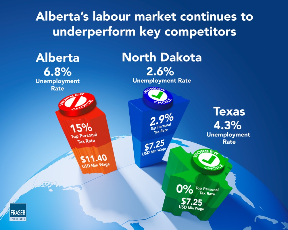 alberta labour market