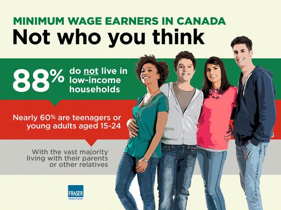 minimum wage earners in canada