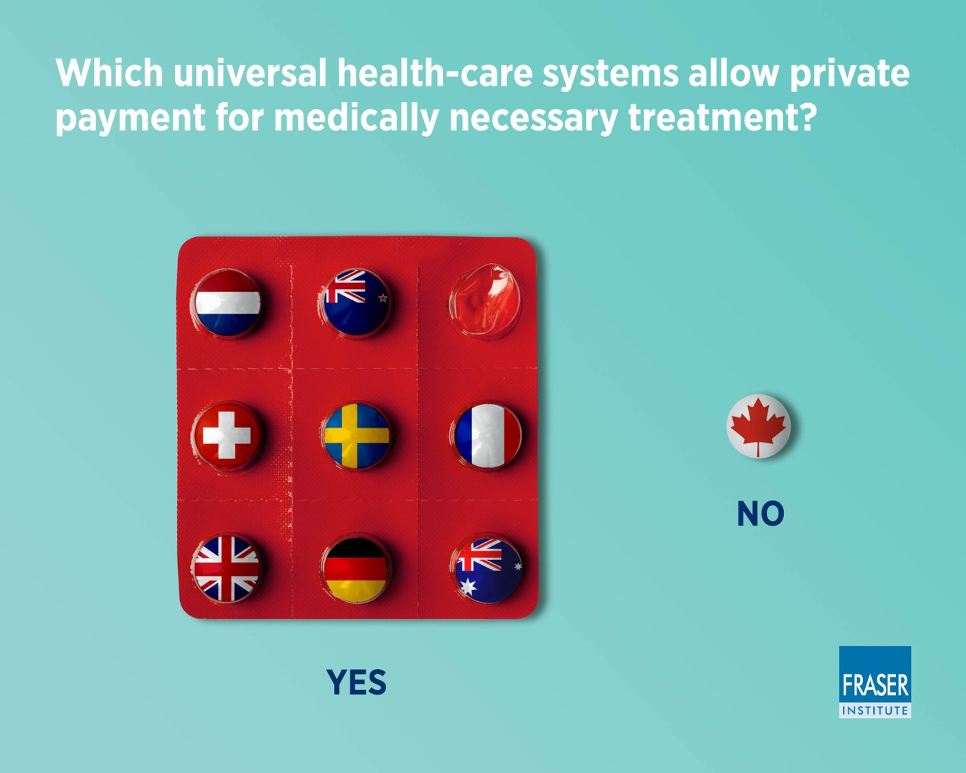 private payment healthcare