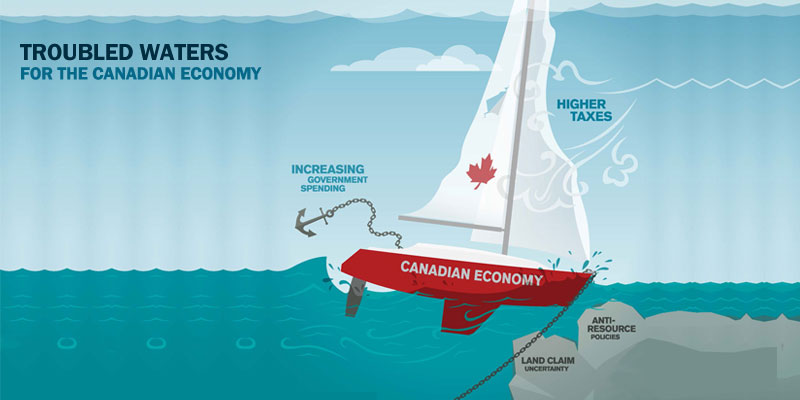 Troubled Waters for the Canadian Economy